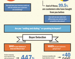 Infographic_BuyerScout